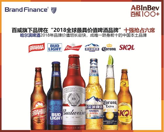 """百威旗下品牌在""""2018全球最具价值啤酒品牌""""十强抢占六席"""